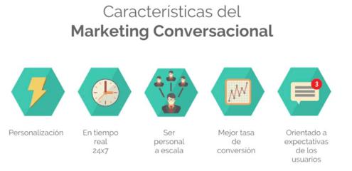marketing conversacional_interius