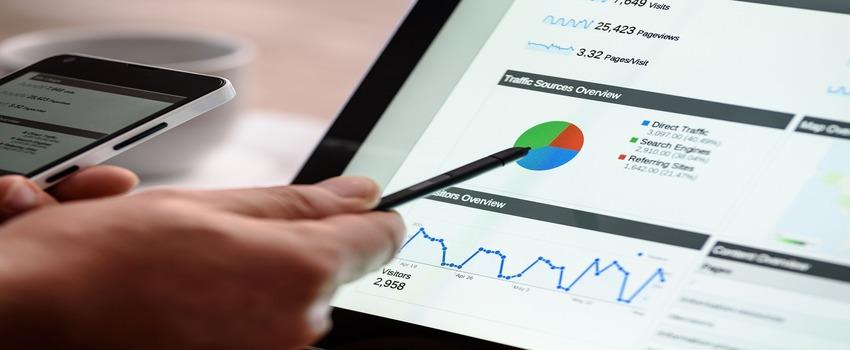 Inversión en Google Ads (Interius)
